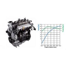 Контрактный (б/у) двигатель HYUNDAI D3FA, D4FA (ХЮНДАЙ Матрикс)