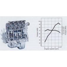 Контрактный (б/у) двигатель SUZUKI G16A (8 Valve) (СУЗУКИ Эскудо, Витара)