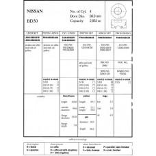 Контрактный (б/у) двигатель NISSAN BD30 (НИССАН Атлас, Кондор)