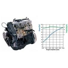 Контрактный (б/у) двигатель HYUNDAI D4BB (ХЮНДАЙ Портер, Грейс, Старекс)