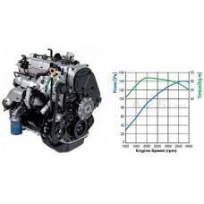 Контрактный (б/у) двигатель HYUNDAI D4CB (ХЮНДАЙ Старекс, Соренто)